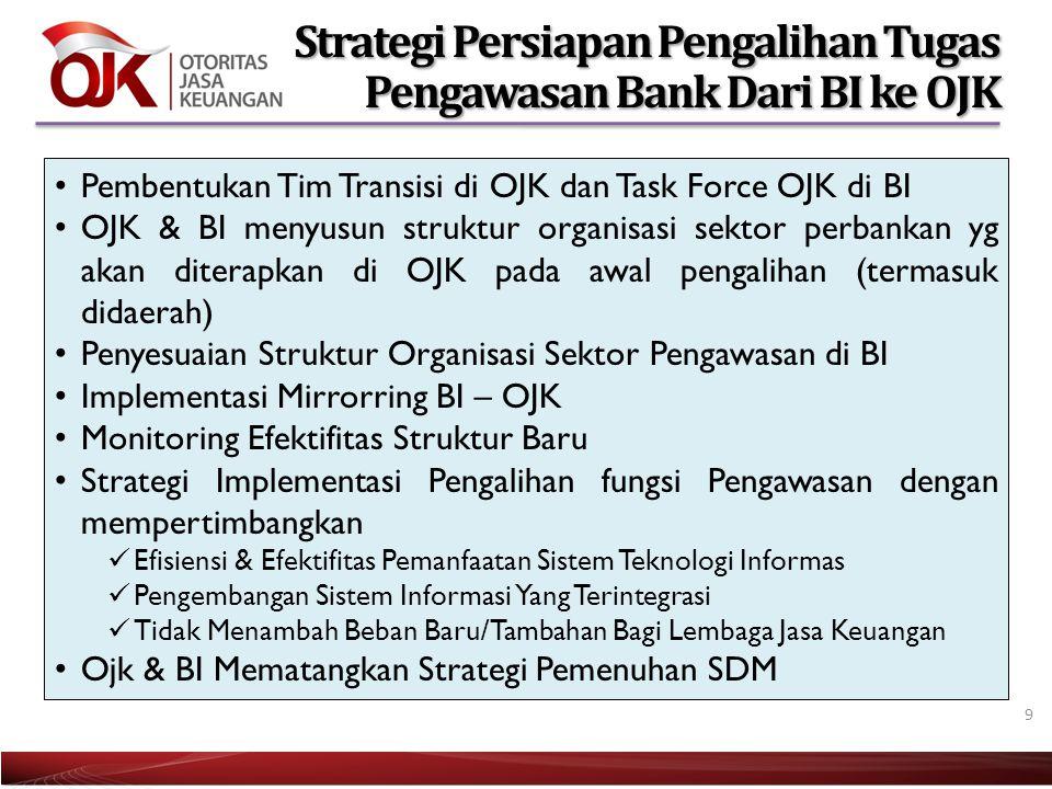 Strategi Persiapan Pengalihan Tugas Pengawasan Bank Dari BI ke OJK