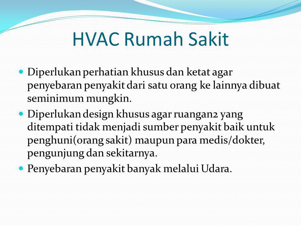 HVAC Rumah Sakit Diperlukan perhatian khusus dan ketat agar penyebaran penyakit dari satu orang ke lainnya dibuat seminimum mungkin.