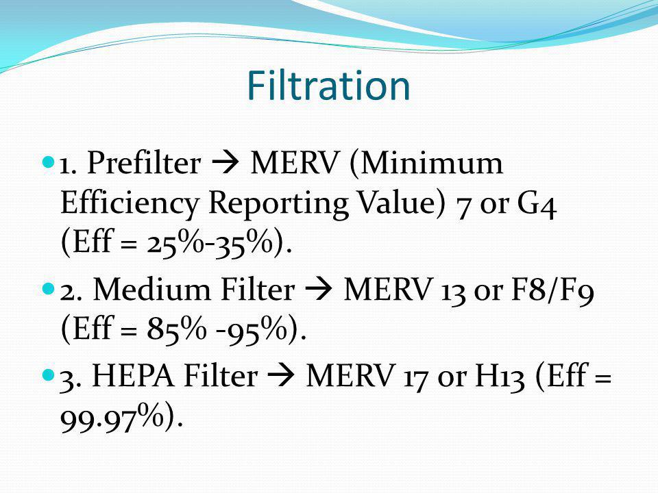 Filtration 1. Prefilter  MERV (Minimum Efficiency Reporting Value) 7 or G4 (Eff = 25%-35%). 2. Medium Filter  MERV 13 or F8/F9 (Eff = 85% -95%).