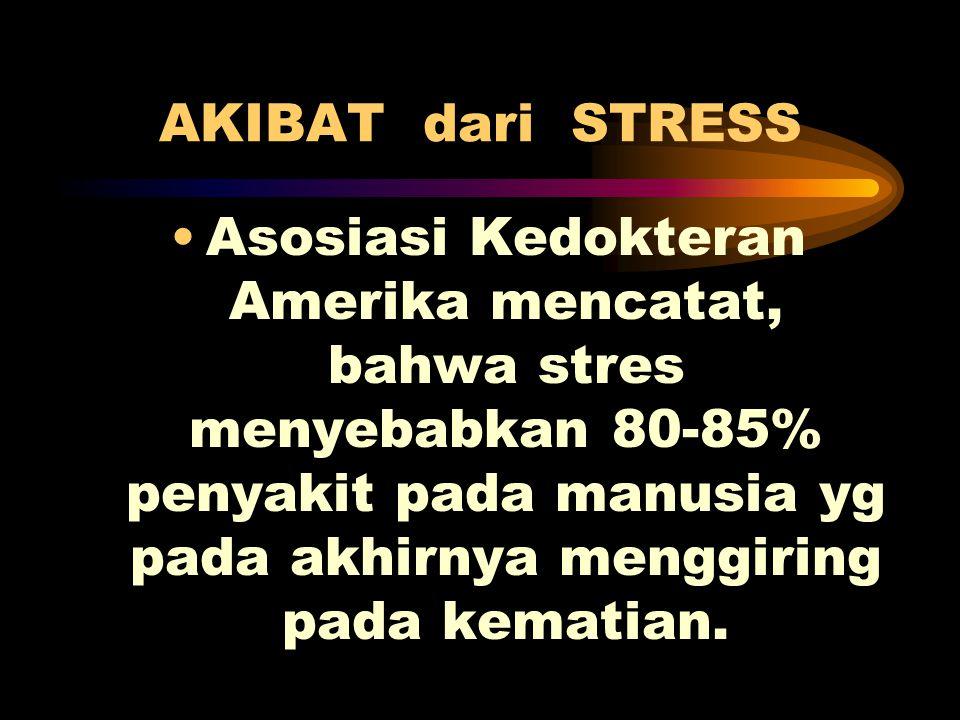 AKIBAT dari STRESS
