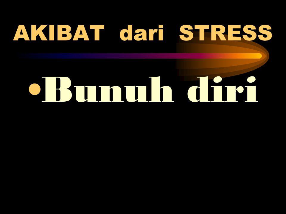 AKIBAT dari STRESS Bunuh diri