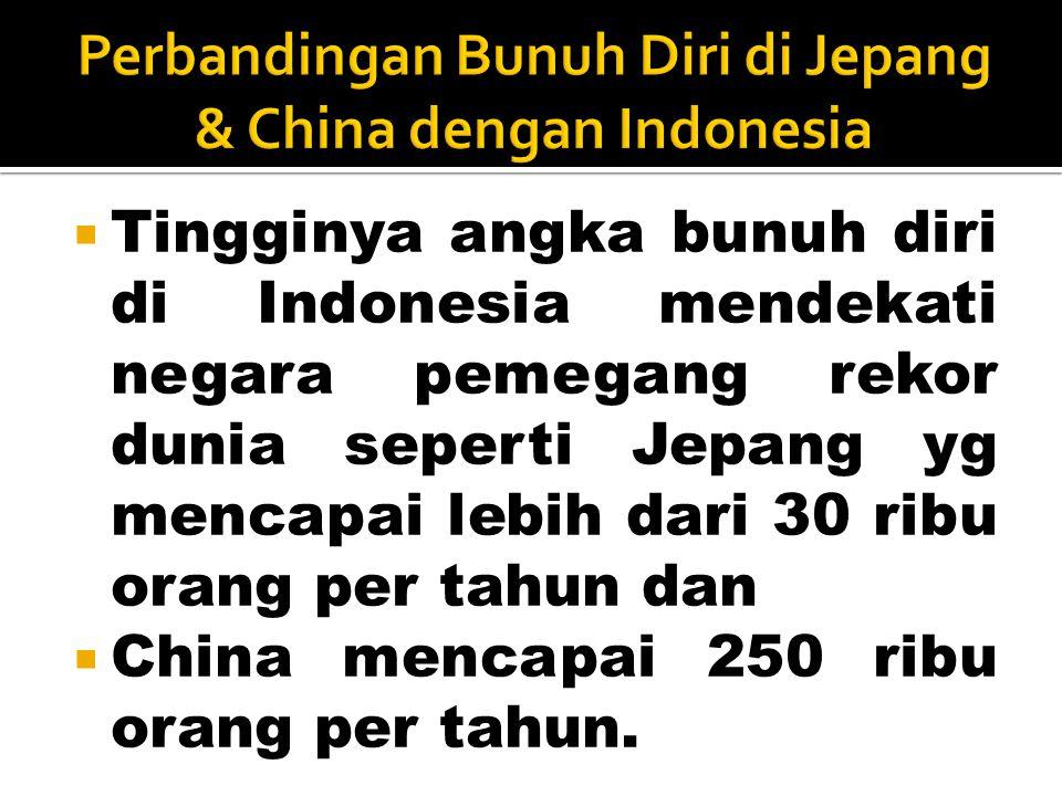 Perbandingan Bunuh Diri di Jepang & China dengan Indonesia