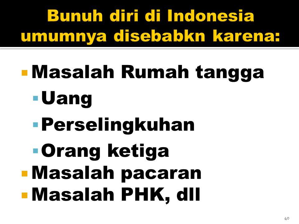 Bunuh diri di Indonesia umumnya disebabkn karena: