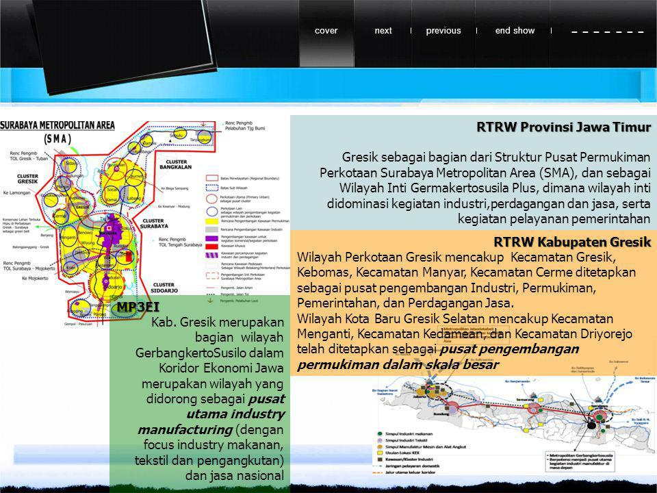 - - - - - - - RTRW Provinsi Jawa Timur