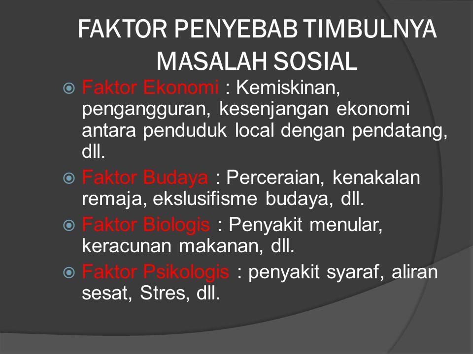 FAKTOR PENYEBAB TIMBULNYA MASALAH SOSIAL