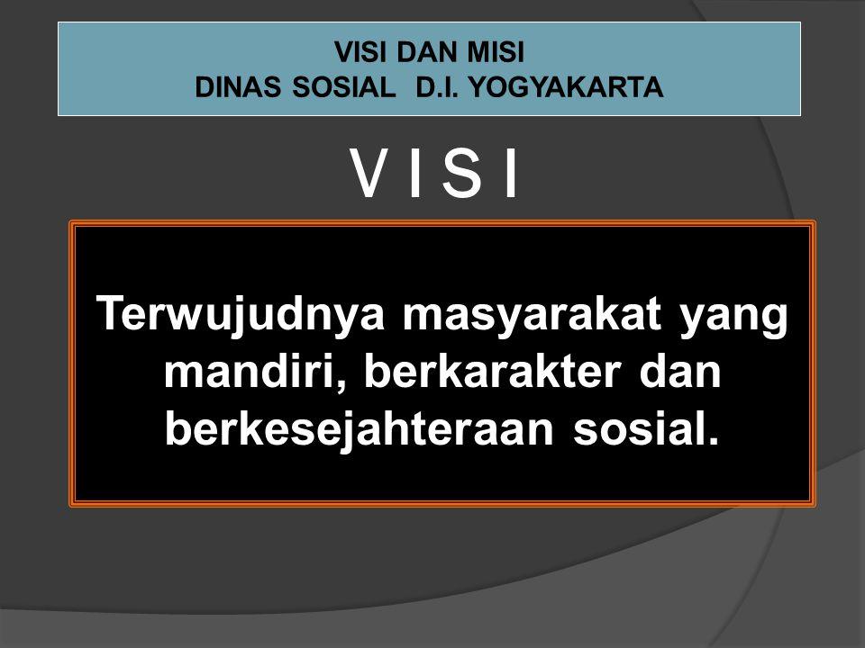 DINAS SOSIAL D.I. YOGYAKARTA
