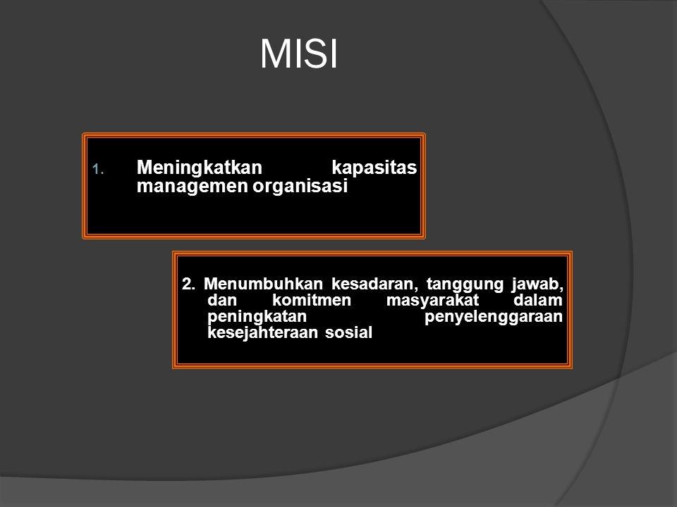 MISI Meningkatkan kapasitas managemen organisasi
