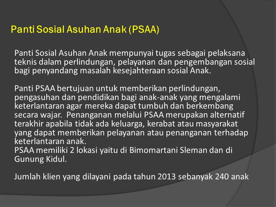 Panti Sosial Asuhan Anak (PSAA)