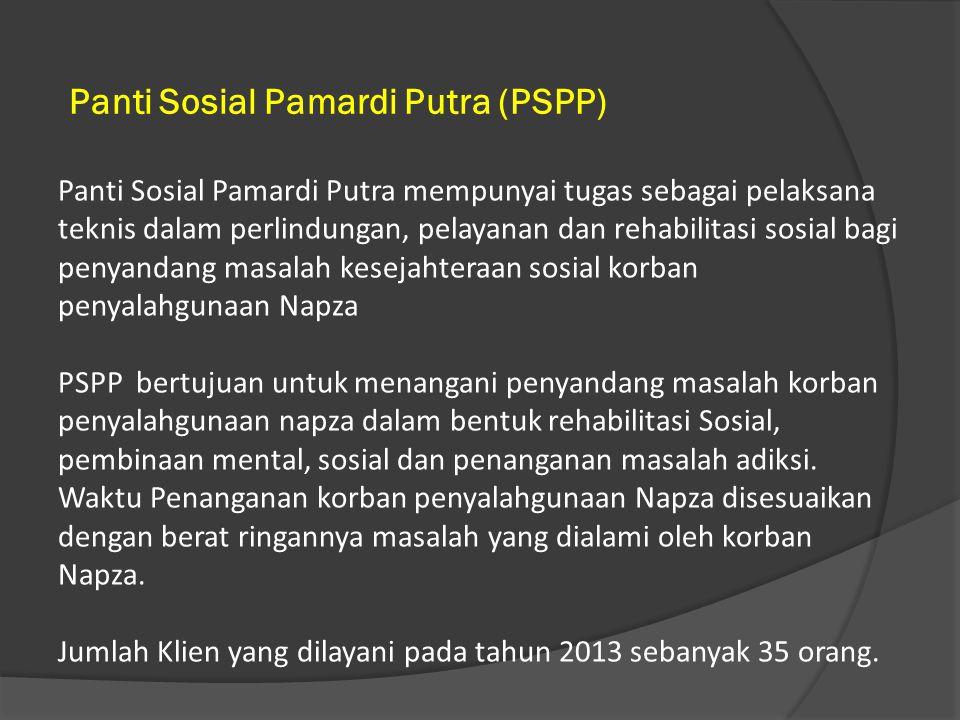 Panti Sosial Pamardi Putra (PSPP)