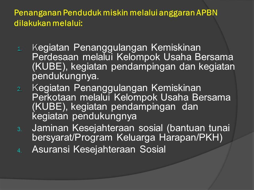 Penanganan Penduduk miskin melalui anggaran APBN dilakukan melalui: