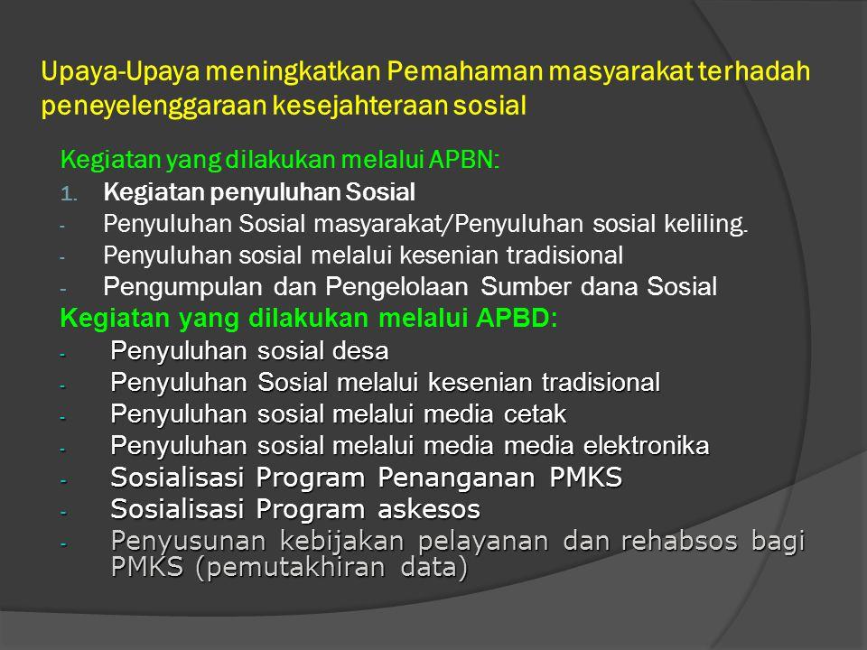 Upaya-Upaya meningkatkan Pemahaman masyarakat terhadah peneyelenggaraan kesejahteraan sosial