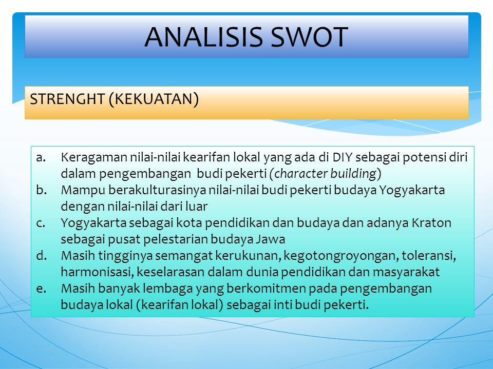 ANALISIS SWOT STRENGHT (KEKUATAN)
