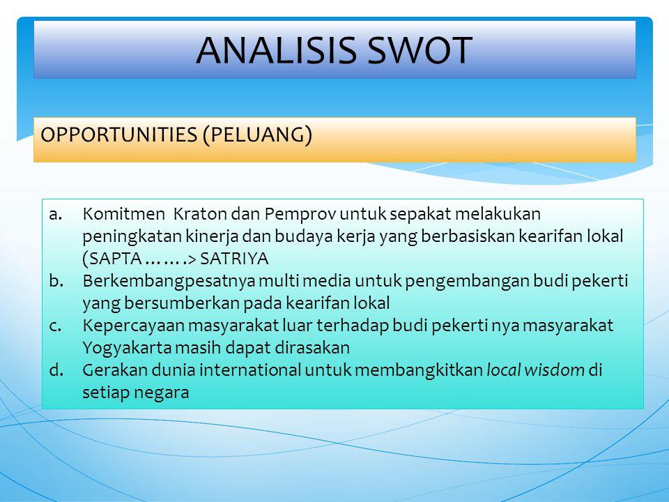 ANALISIS SWOT OPPORTUNITIES (PELUANG)