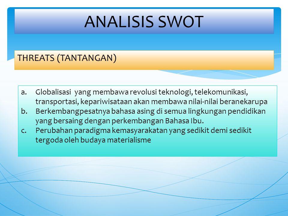 ANALISIS SWOT THREATS (TANTANGAN)
