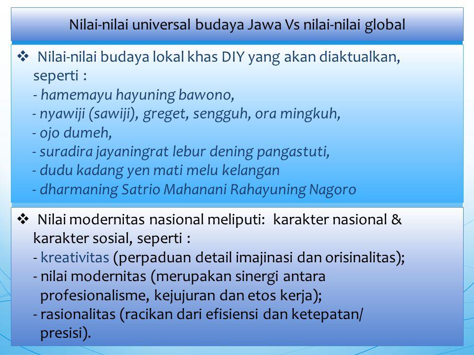Nilai-nilai universal budaya Jawa Vs nilai-nilai global