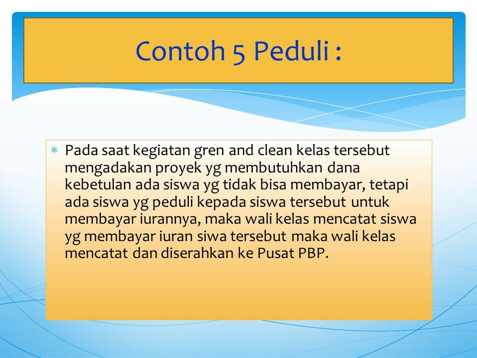 Contoh 5 Peduli :