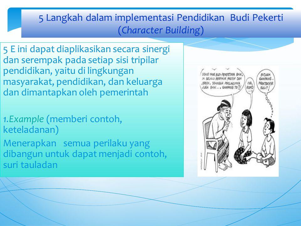 5 Langkah dalam implementasi Pendidikan Budi Pekerti (Character Building)