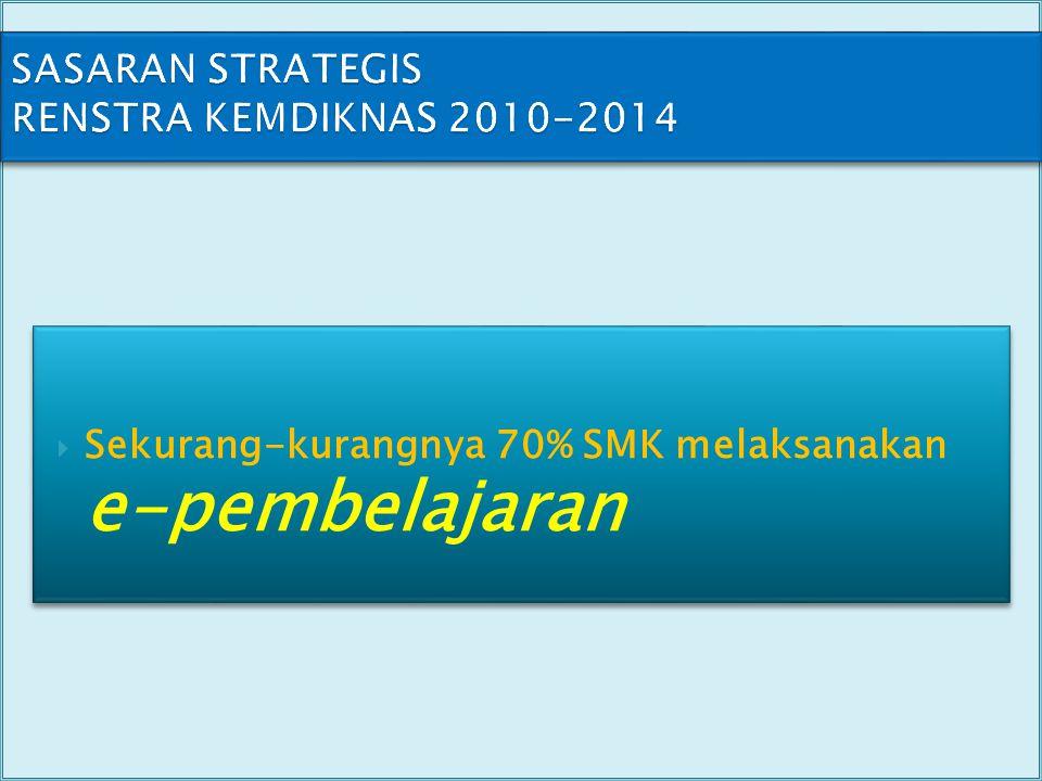 SASARAN STRATEGIS RENSTRA KEMDIKNAS 2010-2014