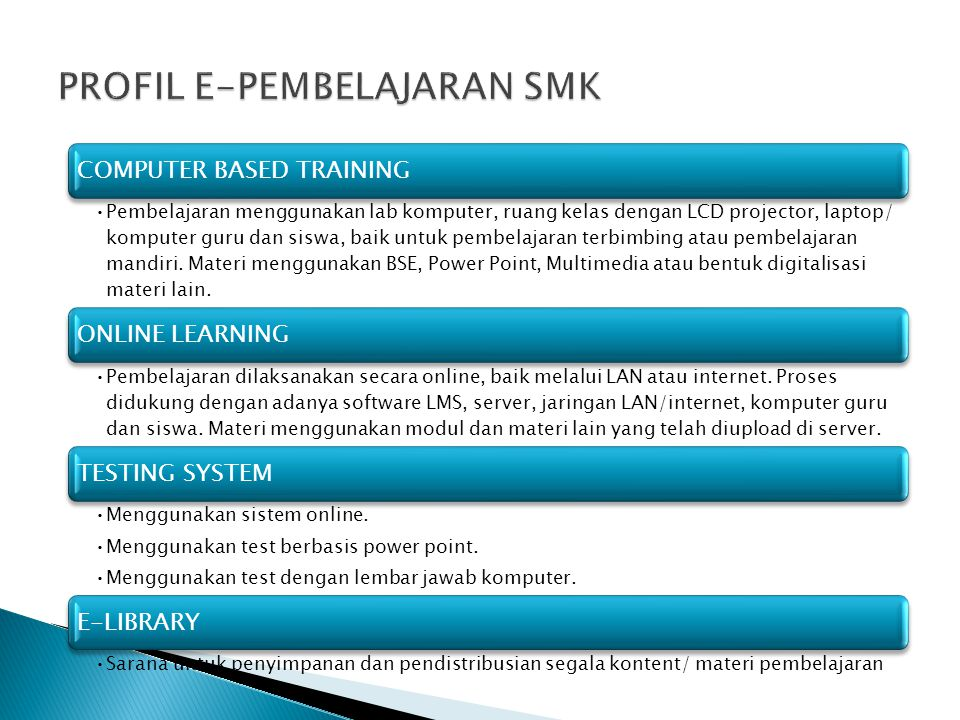 PROFIL E-PEMBELAJARAN SMK