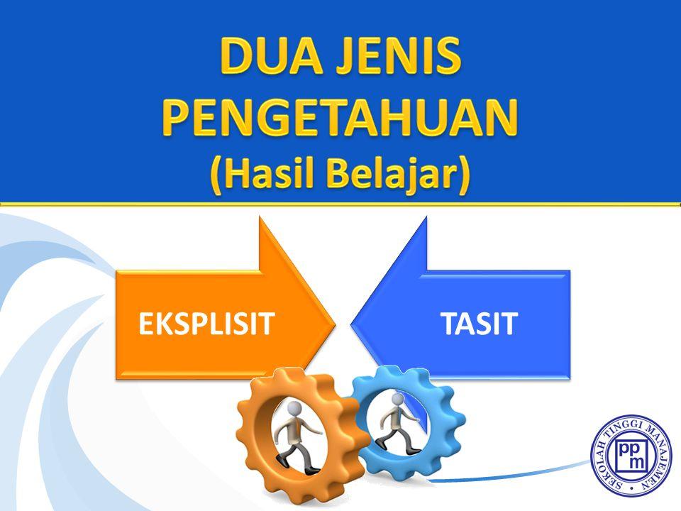 DUA JENIS PENGETAHUAN (Hasil Belajar) EKSPLISIT TASIT