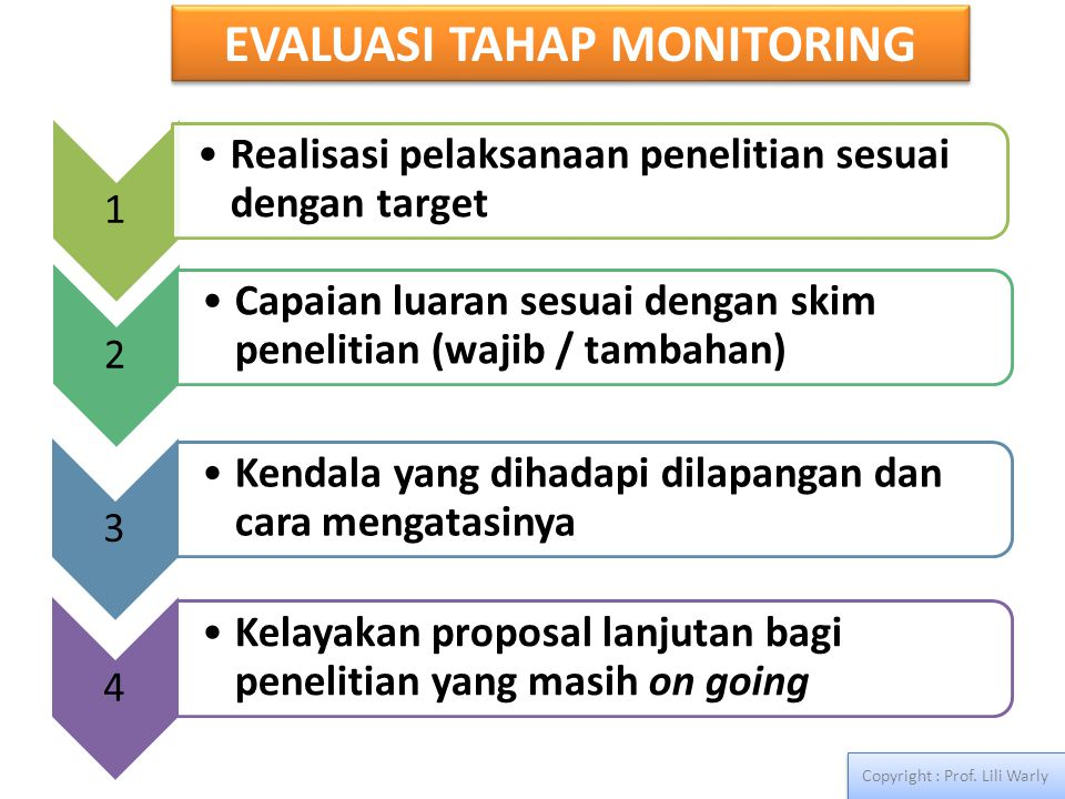 EVALUASI TAHAP MONITORING