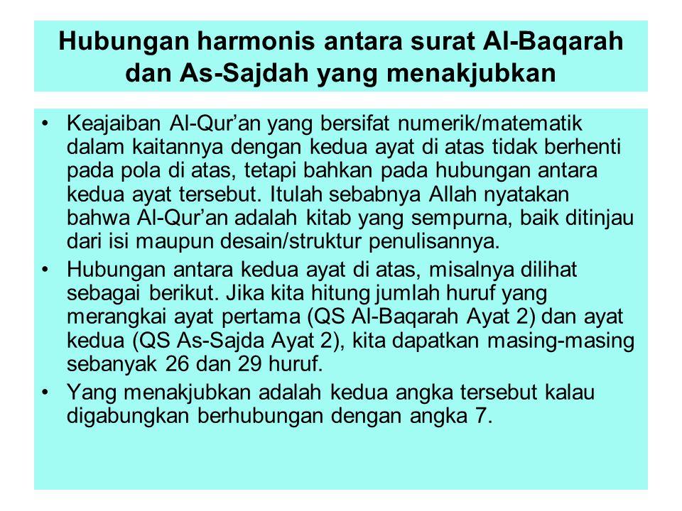 Hubungan harmonis antara surat Al-Baqarah dan As-Sajdah yang menakjubkan
