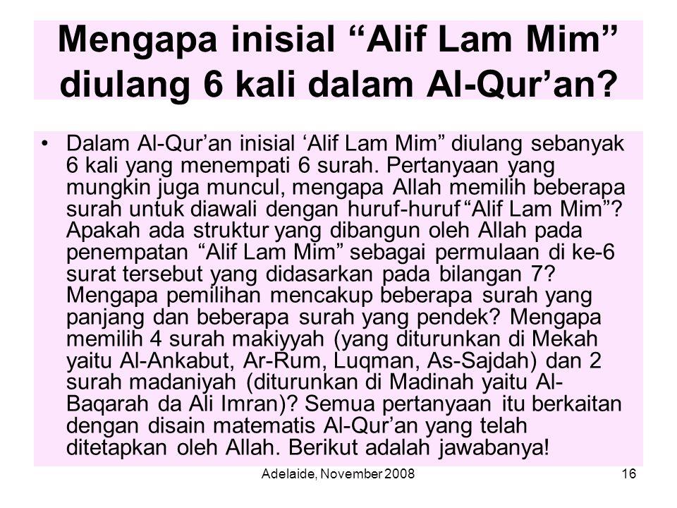 Mengapa inisial Alif Lam Mim diulang 6 kali dalam Al-Qur'an