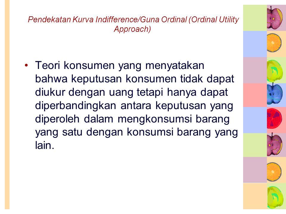 Pendekatan Kurva Indifference/Guna Ordinal (Ordinal Utility Approach)