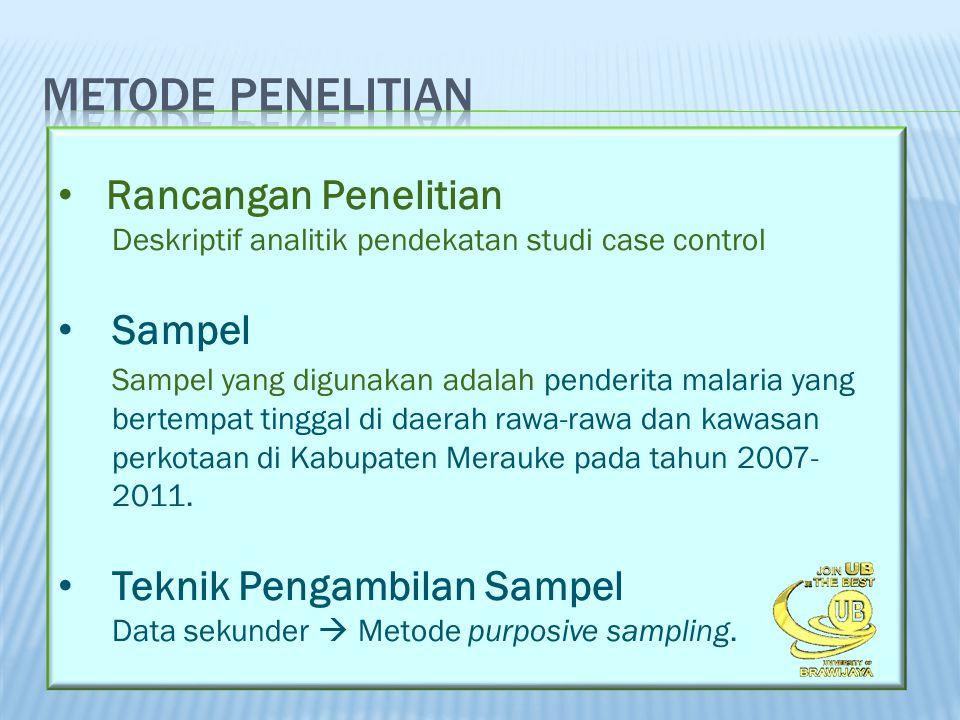 Metode Penelitian Rancangan Penelitian Sampel