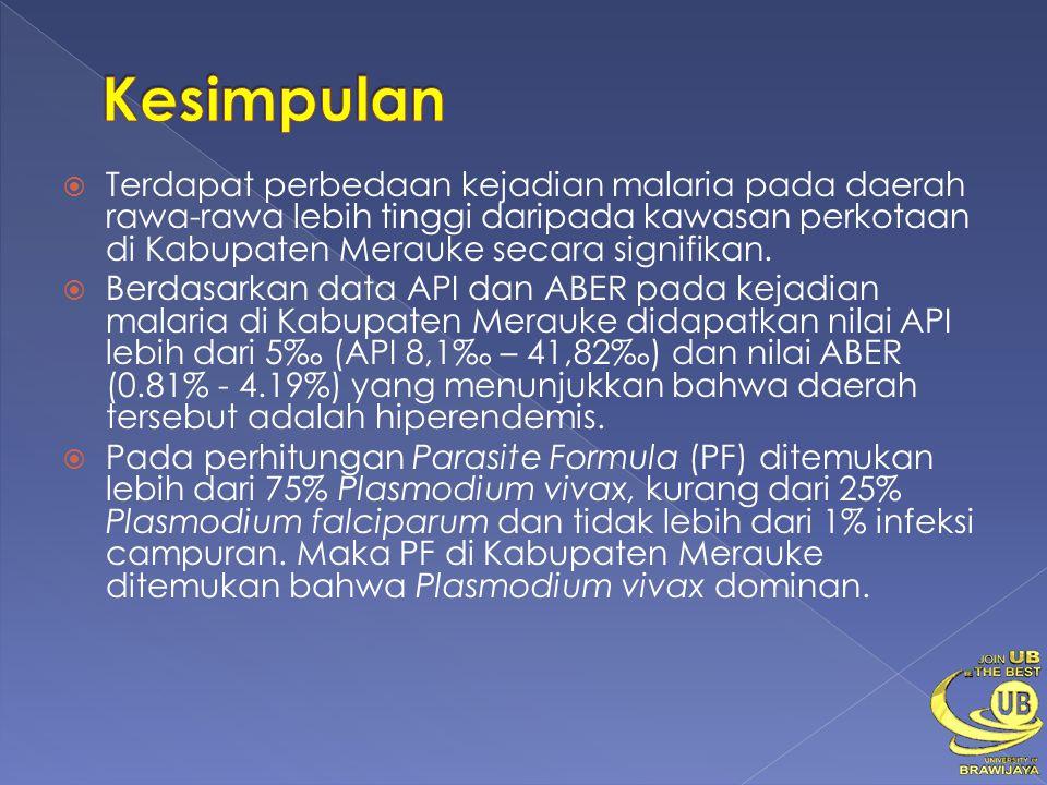 Kesimpulan Terdapat perbedaan kejadian malaria pada daerah rawa-rawa lebih tinggi daripada kawasan perkotaan di Kabupaten Merauke secara signifikan.
