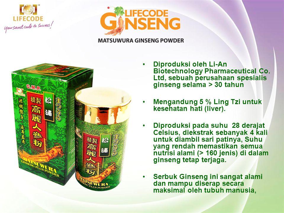 Diproduksi oleh Li-An Biotechnology Pharmaceutical Co