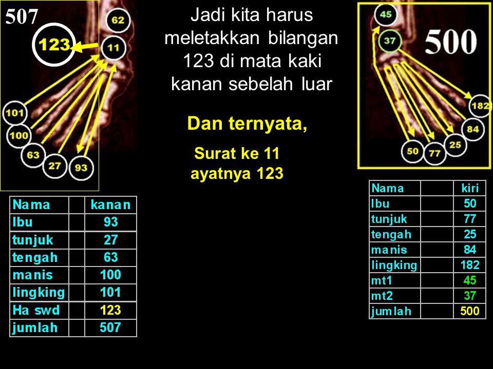 507 Jadi kita harus meletakkan bilangan 123 di mata kaki kanan sebelah luar.