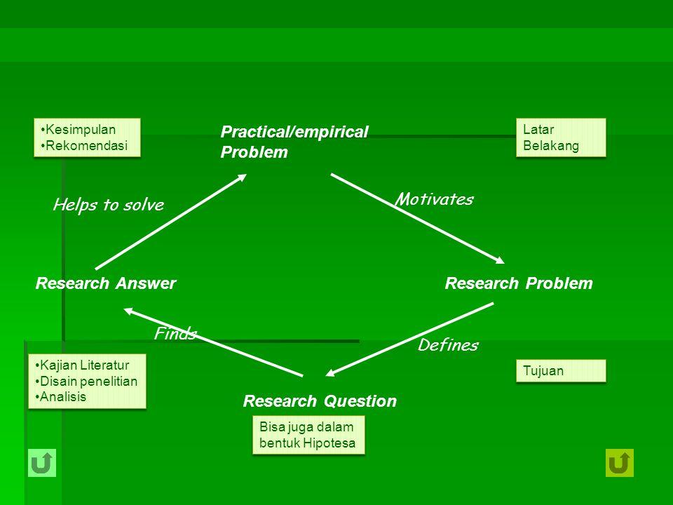 Practical/empirical Problem