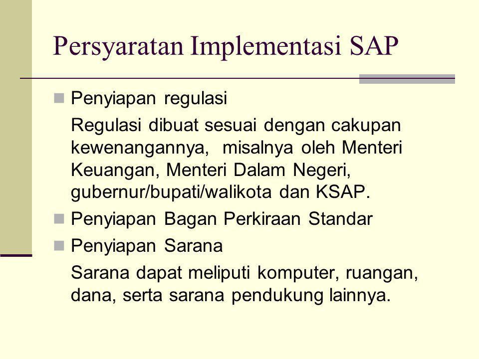 Persyaratan Implementasi SAP