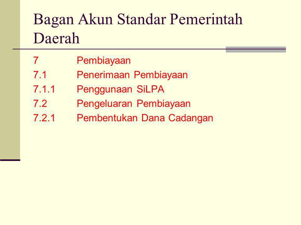 Bagan Akun Standar Pemerintah Daerah