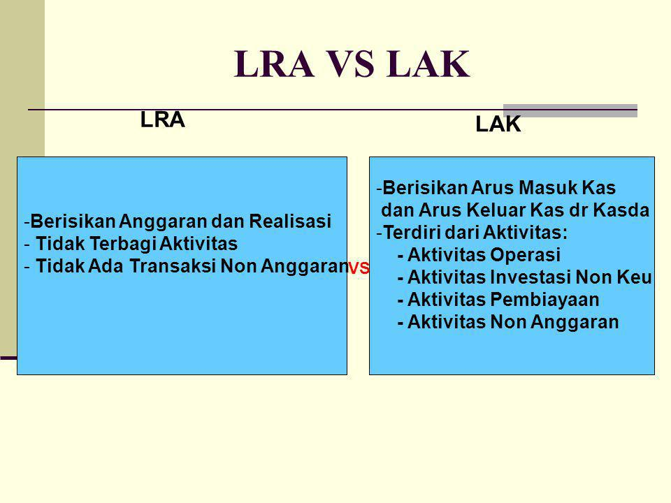 LRA VS LAK LRA LAK Berisikan Arus Masuk Kas