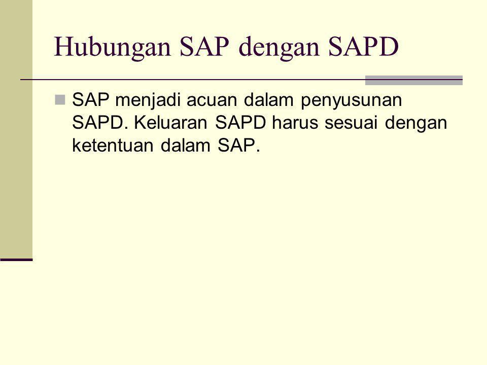 Hubungan SAP dengan SAPD