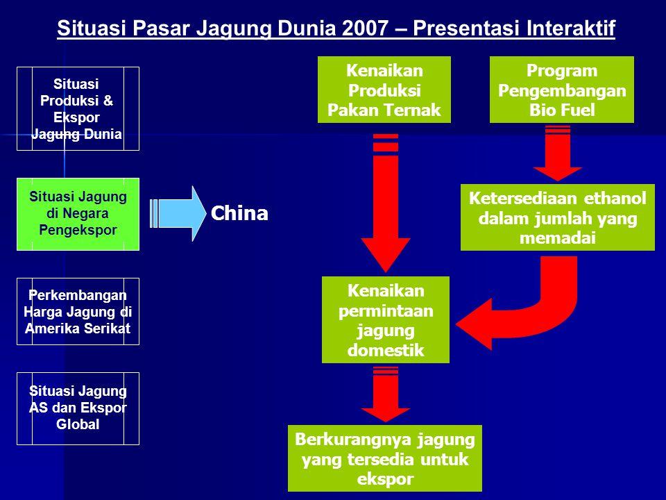 Situasi Pasar Jagung Dunia 2007 – Presentasi Interaktif