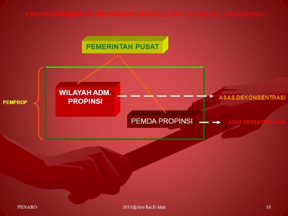 PEMERINTAH PUSAT WILAYAH ADM. PROPINSI