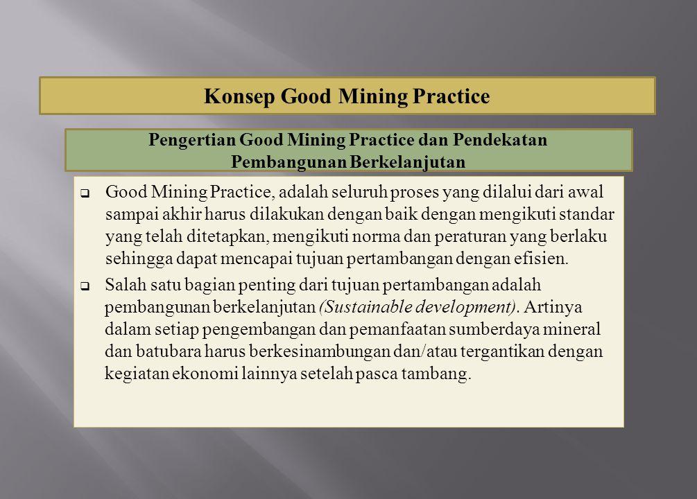 Konsep Good Mining Practice