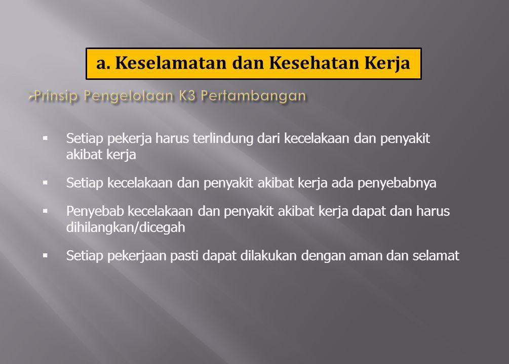 Prinsip Pengelolaan K3 Pertambangan