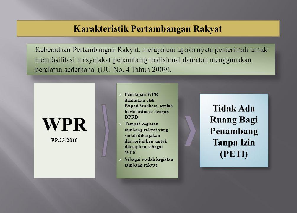 WPR Karakteristik Pertambangan Rakyat