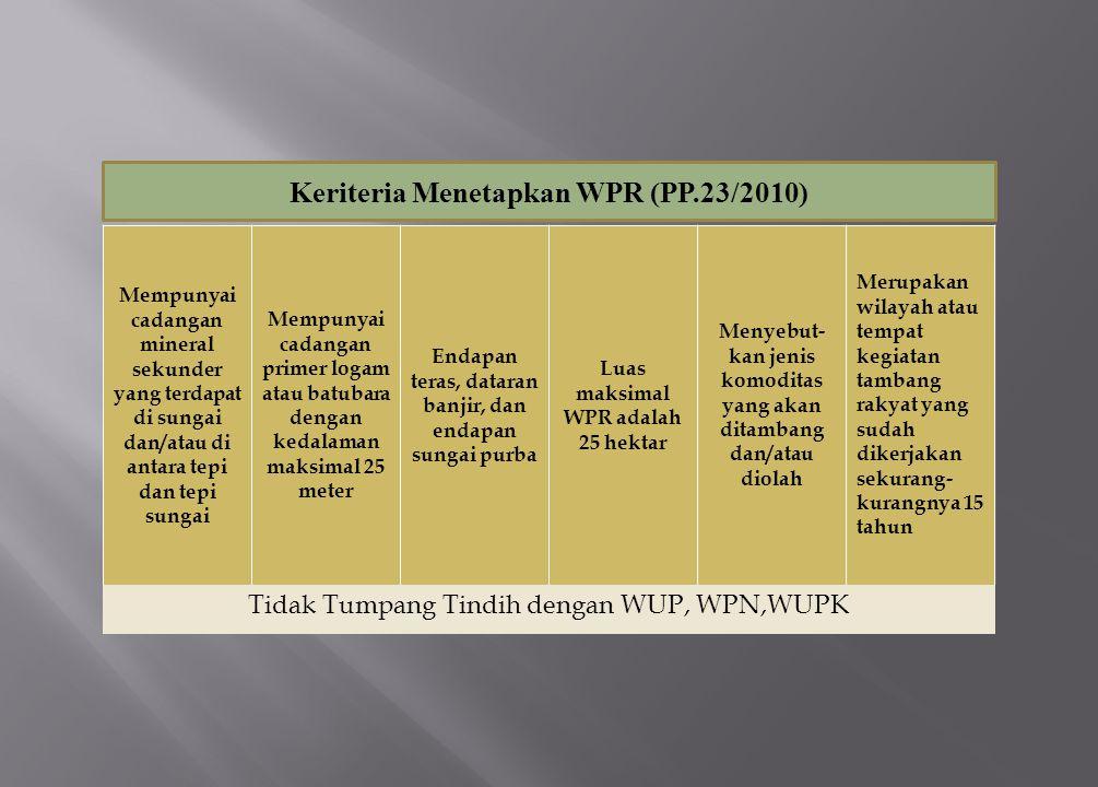 Keriteria Menetapkan WPR (PP.23/2010)