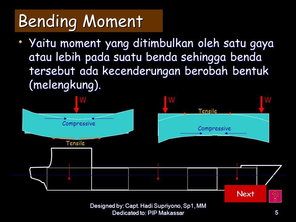 Bending Moment