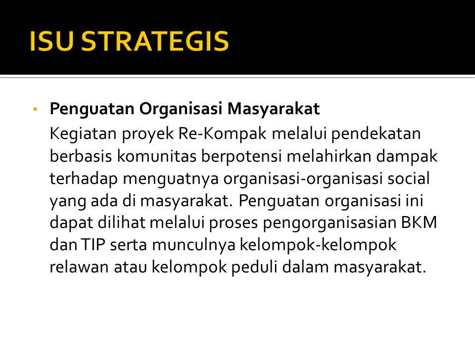 ISU STRATEGIS Penguatan Organisasi Masyarakat.