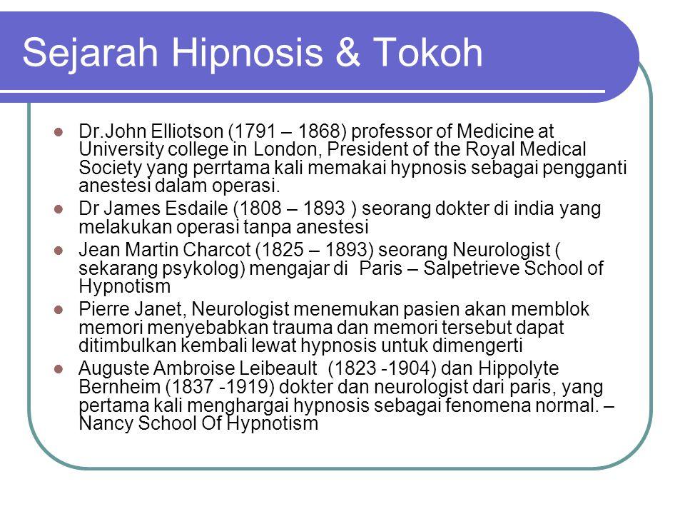 Sejarah Hipnosis & Tokoh
