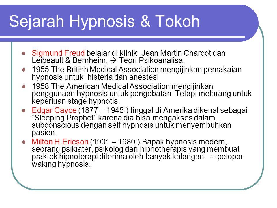 Sejarah Hypnosis & Tokoh
