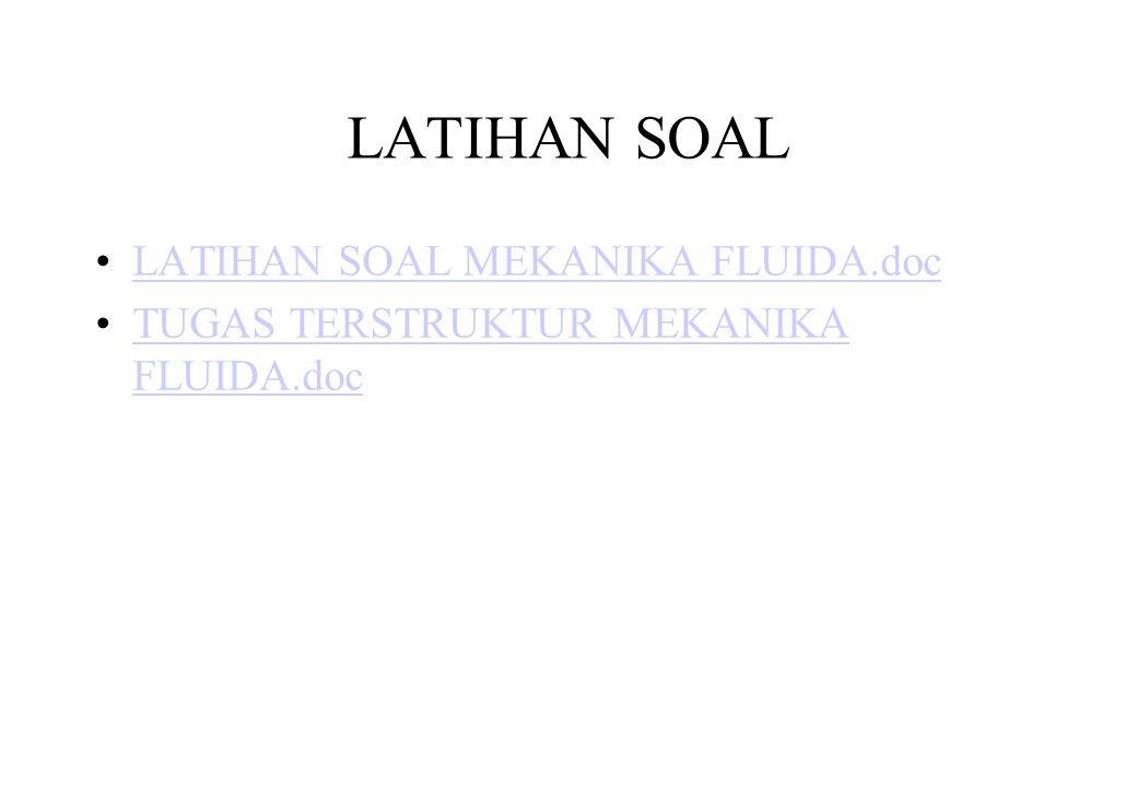 LATIHAN SOAL LATIHAN SOAL MEKANIKA FLUIDA.doc