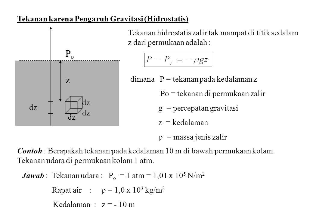 Po z Tekanan karena Pengaruh Gravitasi (Hidrostatis)