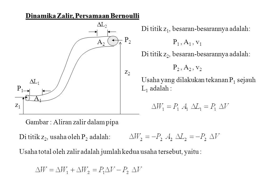 Dinamika Zalir, Persamaan Bernoulli